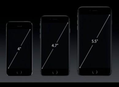 iPhone Size Comparison