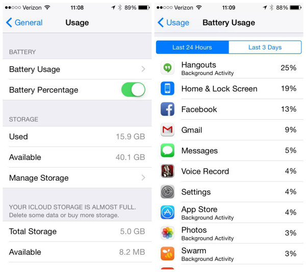 Battery Usage iOS 8