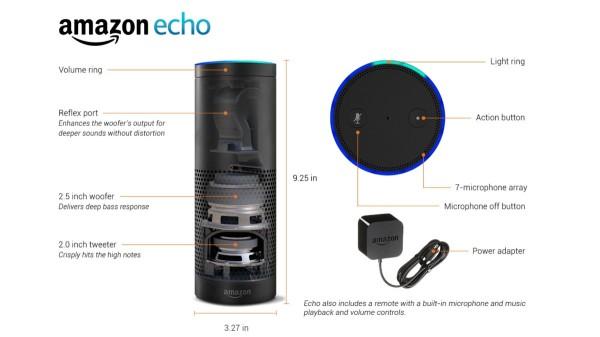 Amazon Echo Details