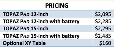 Topaz PHD Pricing Table