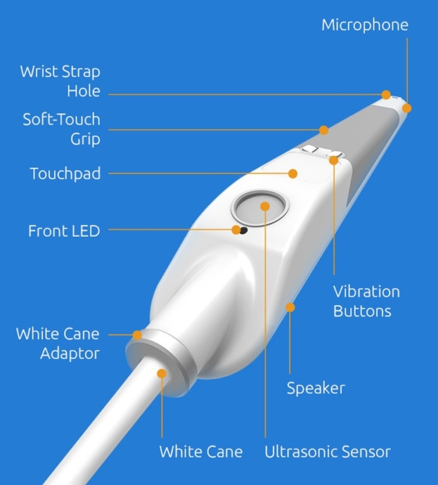 Diagram of different parts of WeWALK smart cane