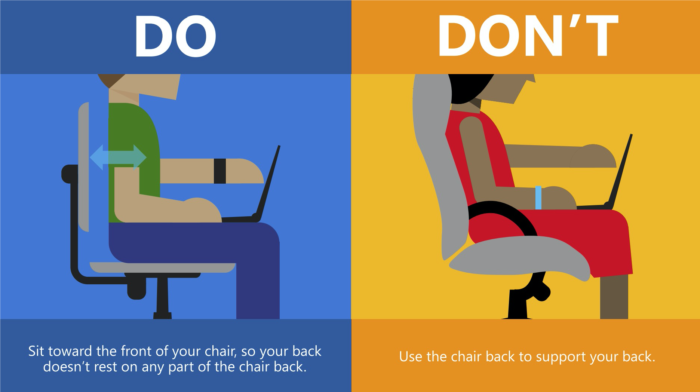 Do and don't sitting ergonomics graphic
